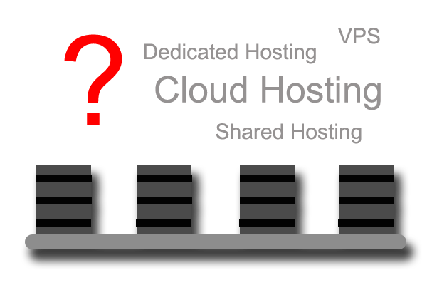 Web Hosting for Small Businesses